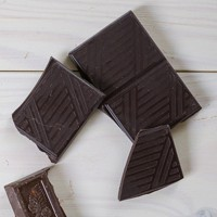 Online Selling of Chocolate